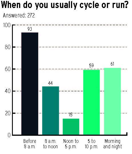 Survey graphs1_Page_1.jpg
