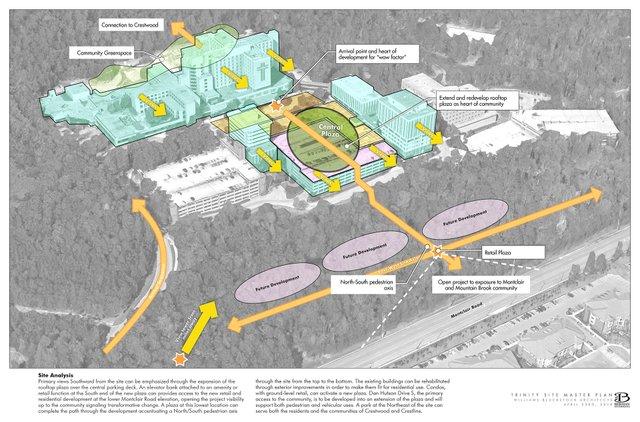 BIZ---Trinity-Campus1.jpg