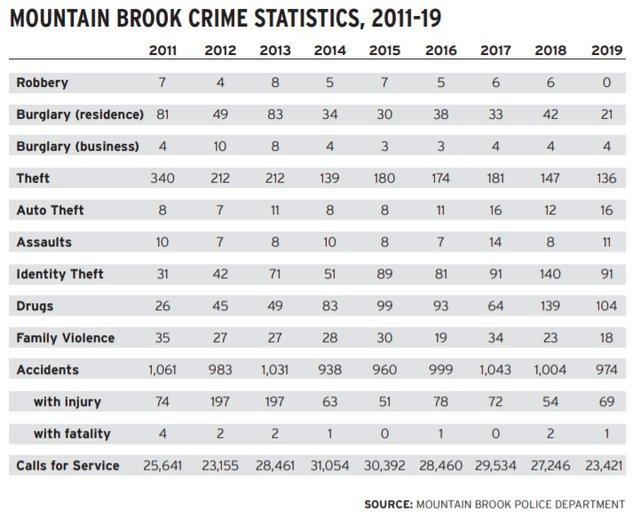 Crime Stats.PNG