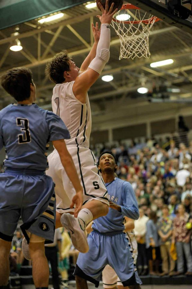 Mountain Brook Spain Park Basketball