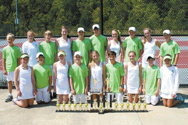 0612 MBJH Boys & Girls Tennis Metro Champs