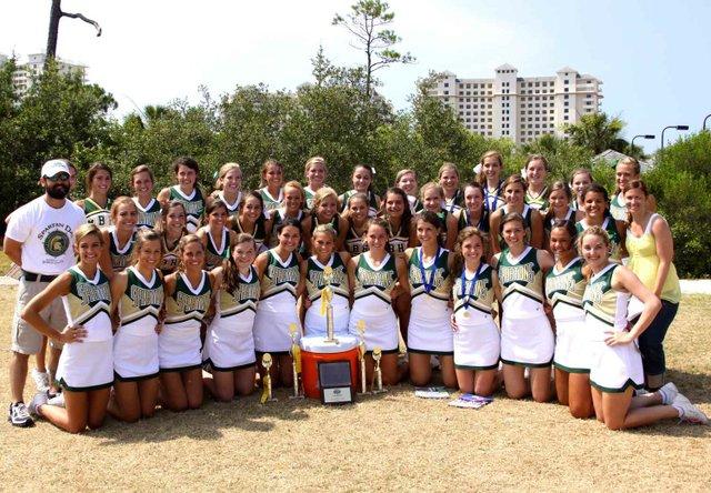 0812 JV and Varsity Cheerleaders Camp